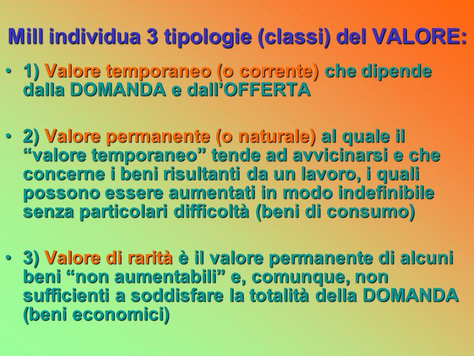 John Stuart Mill (1806 - 1873) OPERA: Principles of Political Economy 1848