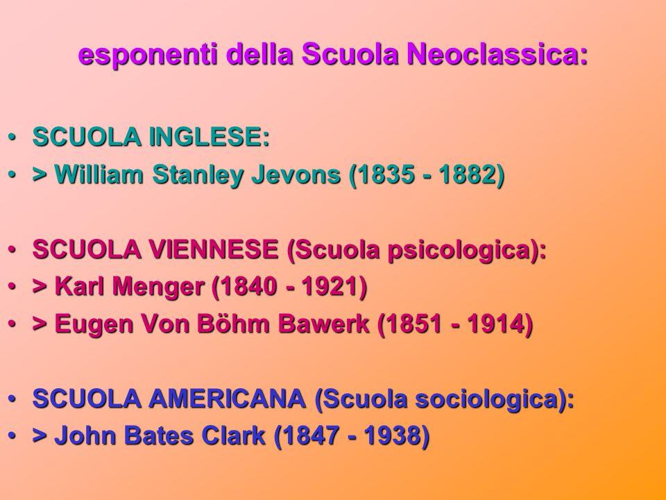 Scuola NEOCLASSICA seconda metà 800 - prima metà 900 (ma ancora oggi alcuni economisti si basano sullapporto teorico del pensiero neoclassico)
