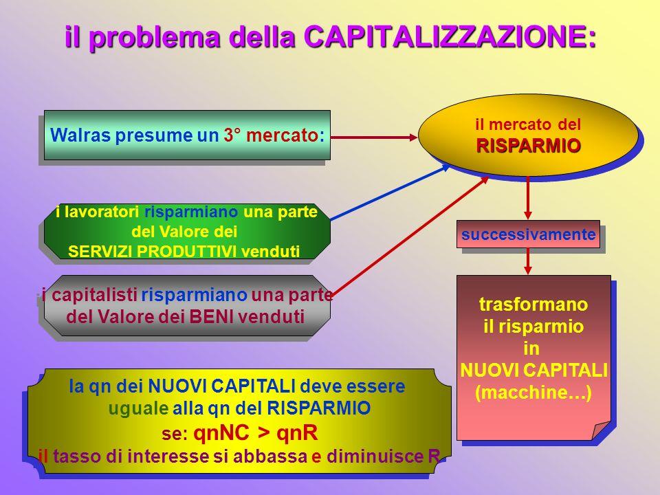 lEQUILIBRIO ECONOMICO è basato sulla solidarietà di 2 mercati: mercato del CONSUMO (beni/prodotti) mercato del CONSUMO (beni/prodotti) mercato dei SER