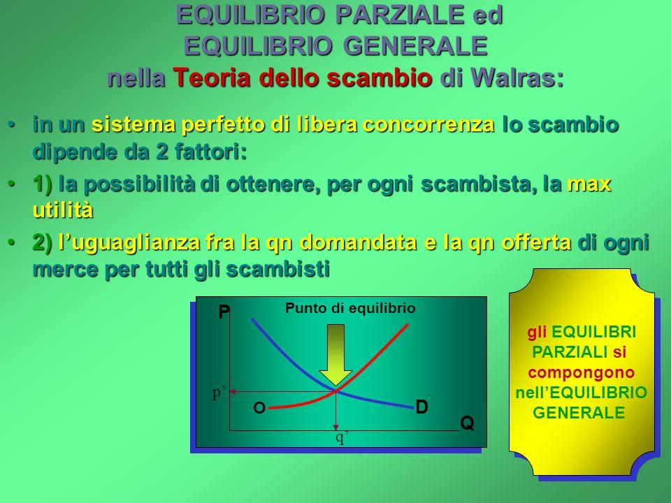 il problema della CAPITALIZZAZIONE: Walras presume un 3° mercato: il mercato delRISPARMIO RISPARMIO i lavoratori risparmiano una parte del Valore dei