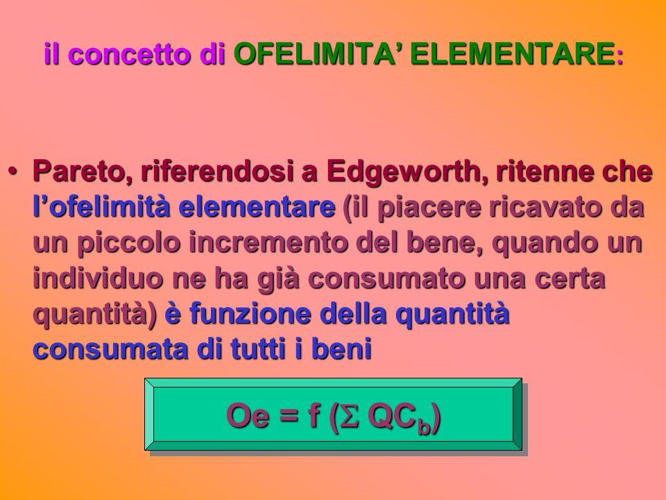 il concetto di UTILITA e il concetto di OFELIMITA: il concetto di utilità non possiede un identico significato nel linguaggio comune e in quello econo