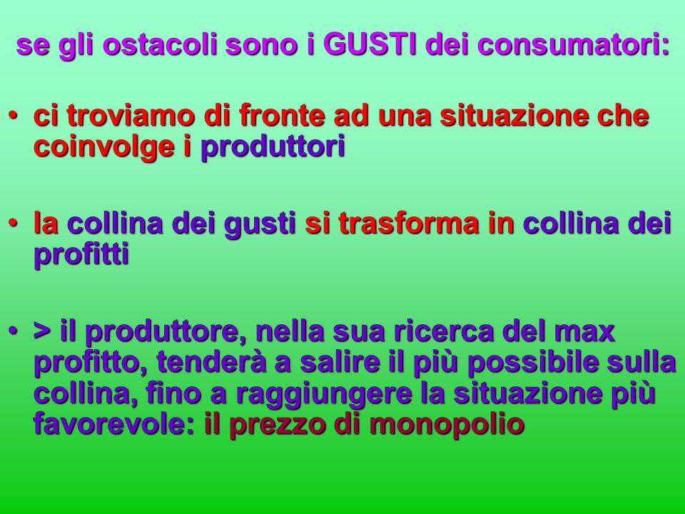 per Pareto vi sono 2 generi di ostacoli: 1) i gusti degli altri consumatori1) i gusti degli altri consumatori 2) la limitazione della quantità di merc