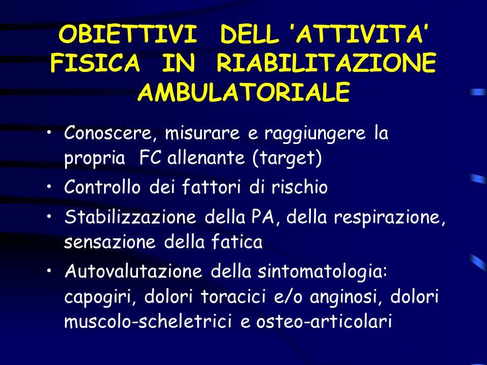 GLI ESERCIZI IN RIABILITAZIONE AMBULATORIALE Esercizi a corpo libero Esercizi con piccoli attrezzi Esercizi con grandi attrezzi Esercizi al tappeto Cyclette Esercizi di raffreddamento o recupero, di respirazione