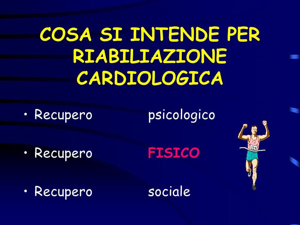 COSA SI INTENDE PER RIABILIAZIONE CARDIOLOGICA Recuperopsicologico Recupero FISICO Recuperosociale