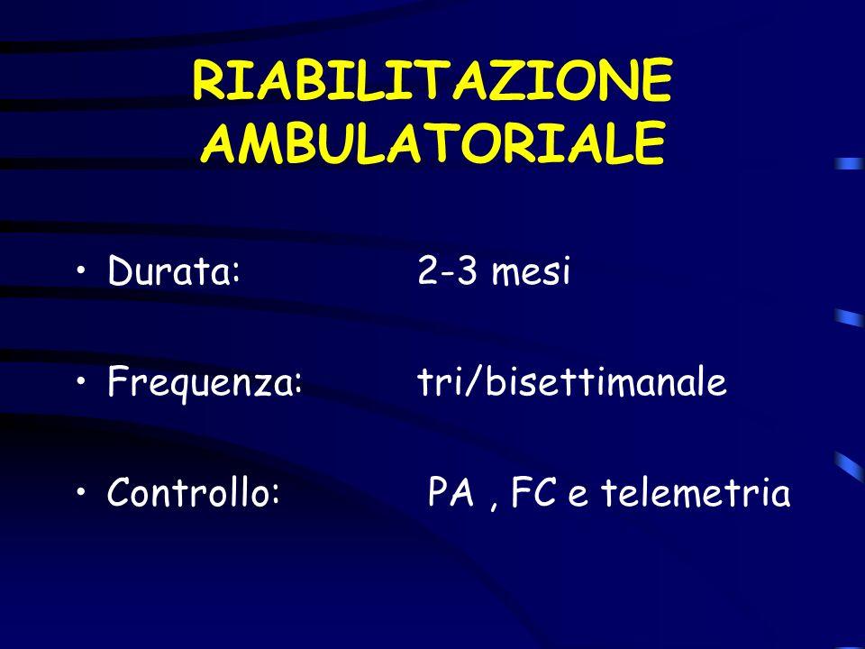 RIABILITAZIONE AMBULATORIALE Durata: 2-3 mesi Frequenza:tri/bisettimanale Controllo: PA, FC e telemetria