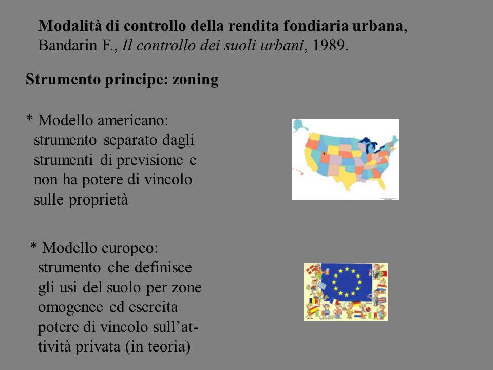 Modalità di controllo della rendita fondiaria urbana, Bandarin F., Il controllo dei suoli urbani, 1989. Strumento principe: zoning * Modello americano
