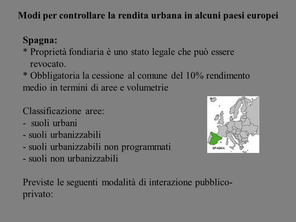 Modi per controllare la rendita urbana in alcuni paesi europei Spagna: * Proprietà fondiaria è uno stato legale che può essere revocato. * Obbligatori