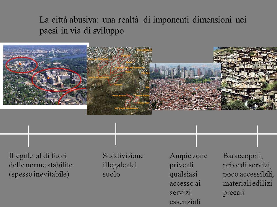 La città abusiva: una realtà di imponenti dimensioni nei paesi in via di sviluppo Illegale: al di fuori delle norme stabilite (spesso inevitabile) Sud