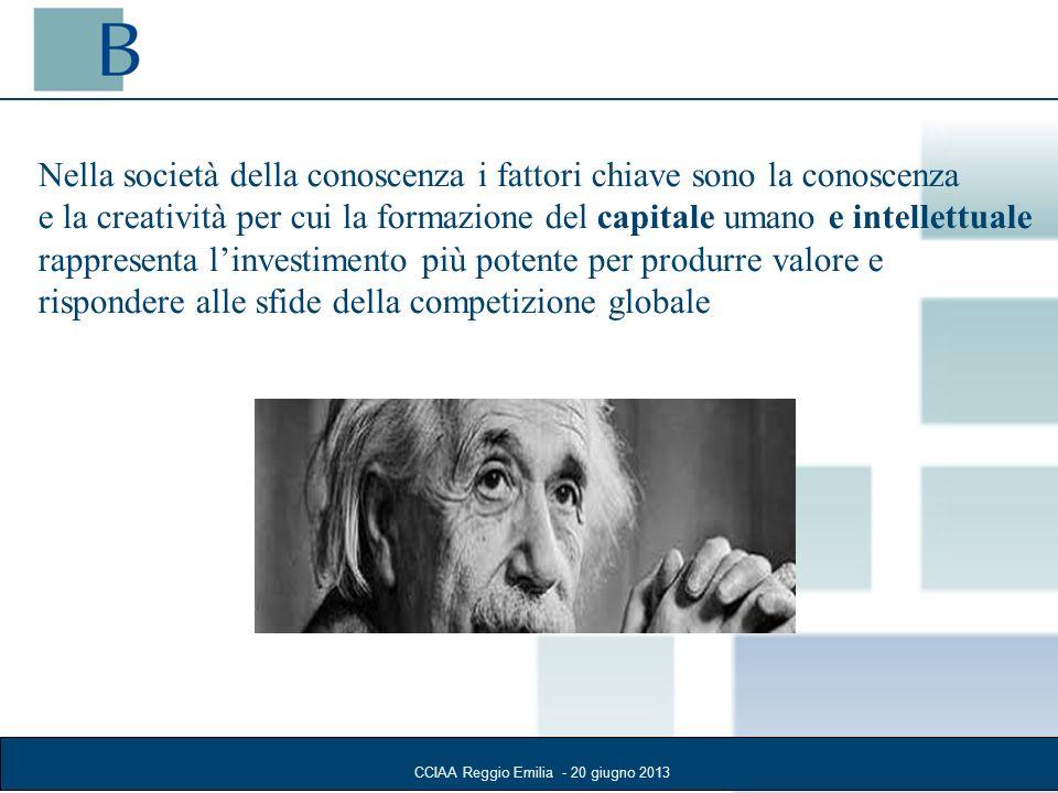 CCIAA Reggio Emilia - 20 giugno 2013 Nella società della conoscenza i fattori chiave sono la conoscenza e la creatività per cui la formazione del capitale umano e intellettuale rappresenta linvestimento più potente per produrre valore e rispondere alle sfide della competizione globale