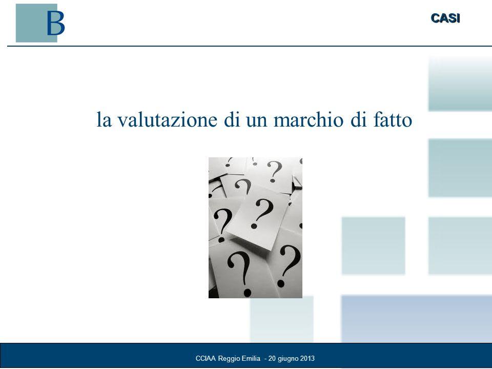 CASI CCIAA Reggio Emilia - 20 giugno 2013 la valutazione di un marchio di fatto