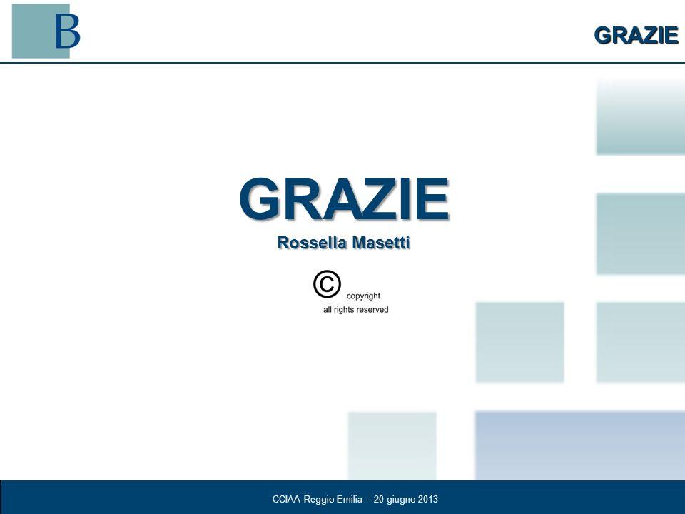 GRAZIE GRAZIE Rossella Masetti CCIAA Reggio Emilia - 20 giugno 2013