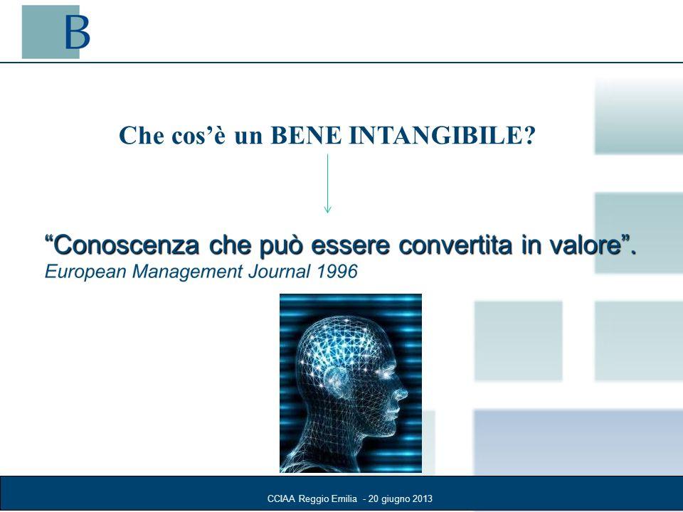 CASI CCIAA Reggio Emilia - 20 giugno 2013 valutazione monetaria del portafoglio di marchi e brevetti come evitare sovrapposizioni