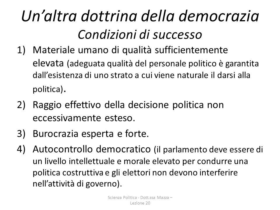Unaltra dottrina della democrazia Condizioni di successo 1)Materiale umano di qualità sufficientemente elevata (adeguata qualità del personale politic