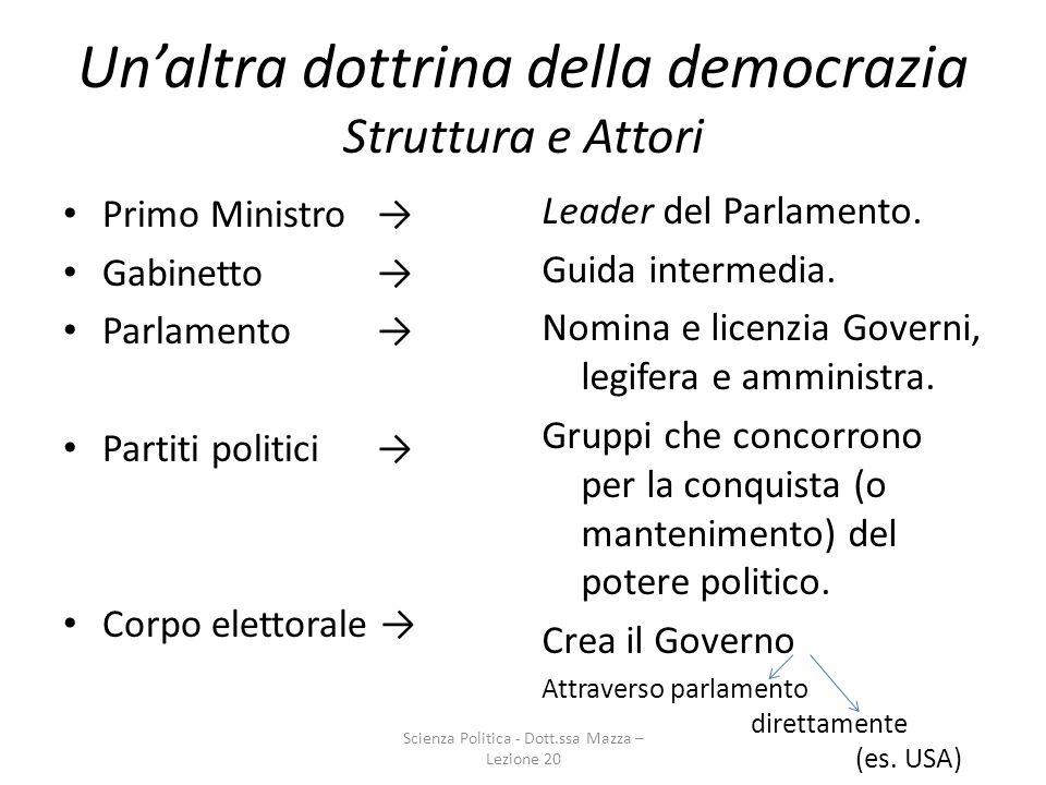 Unaltra dottrina della democrazia Struttura e Attori Primo Ministro Gabinetto Parlamento Partiti politici Corpo elettorale Leader del Parlamento. Guid