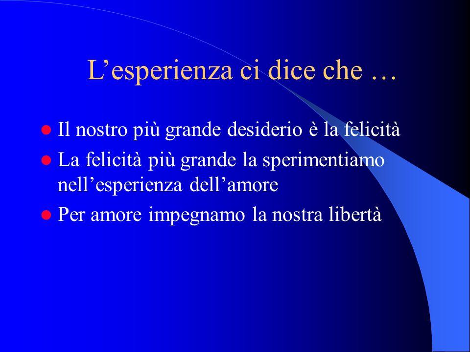 Il nostro più grande desiderio è la felicità La felicità più grande la sperimentiamo nellesperienza dellamore Per amore impegnamo la nostra libertà Le