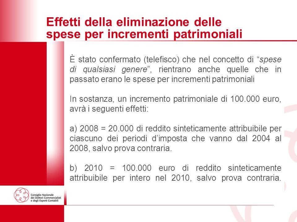36 Effetti della eliminazione delle spese per incrementi patrimoniali È stato confermato (telefisco) che nel concetto di spese di qualsiasi genere, rientrano anche quelle che in passato erano le spese per incrementi patrimoniali In sostanza, un incremento patrimoniale di 100.000 euro, avrà i seguenti effetti: a) 2008 = 20.000 di reddito sinteticamente attribuibile per ciascuno dei periodi dimposta che vanno dal 2004 al 2008, salvo prova contraria.