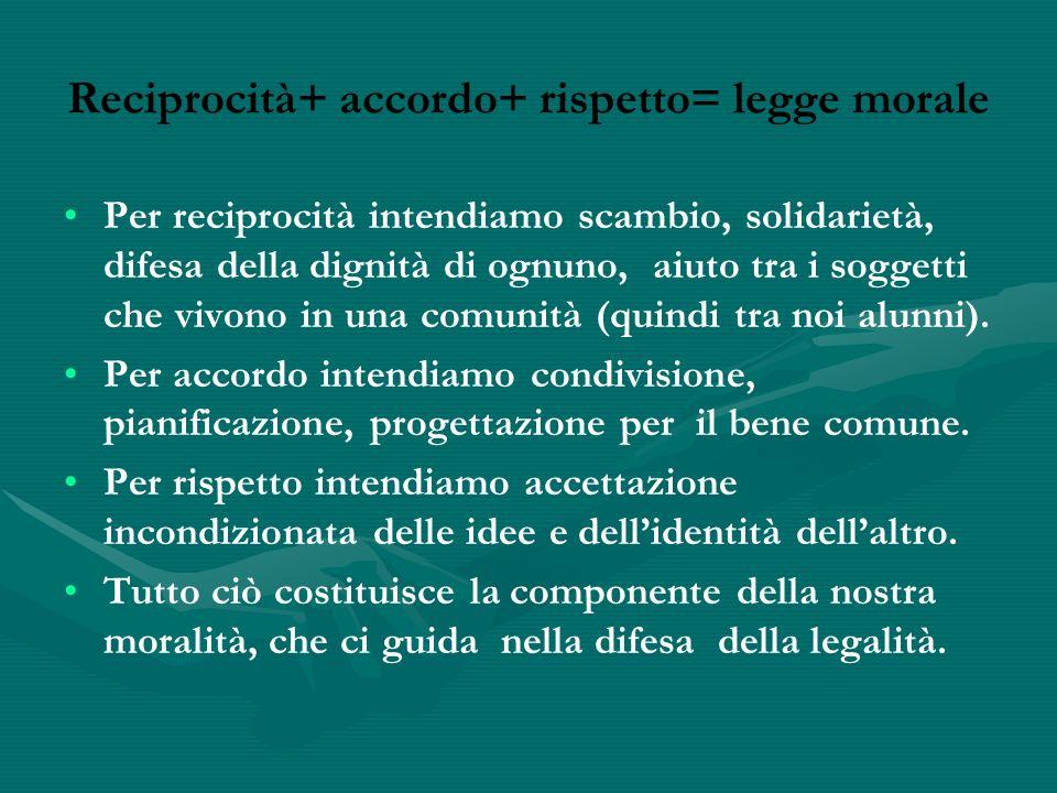 Reciprocità+ accordo+ rispetto= legge morale Per reciprocità intendiamo scambio, solidarietà, difesa della dignità di ognuno, aiuto tra i soggetti che