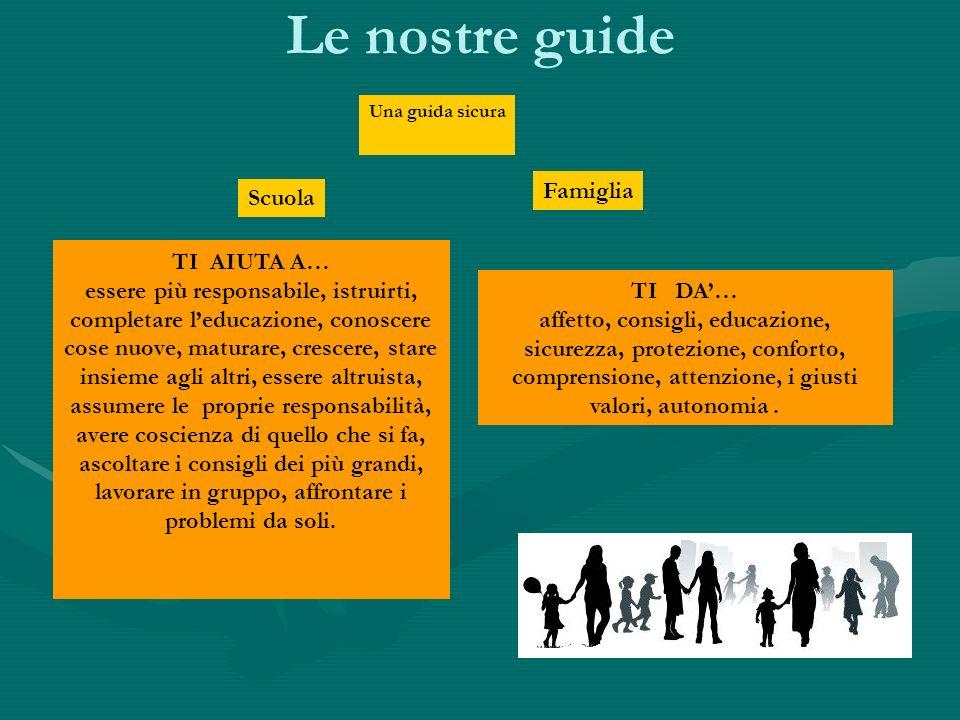 Le nostre guide Una guida sicura Scuola Famiglia TI AIUTA A… essere più responsabile, istruirti, completare leducazione, conoscere cose nuove, maturar