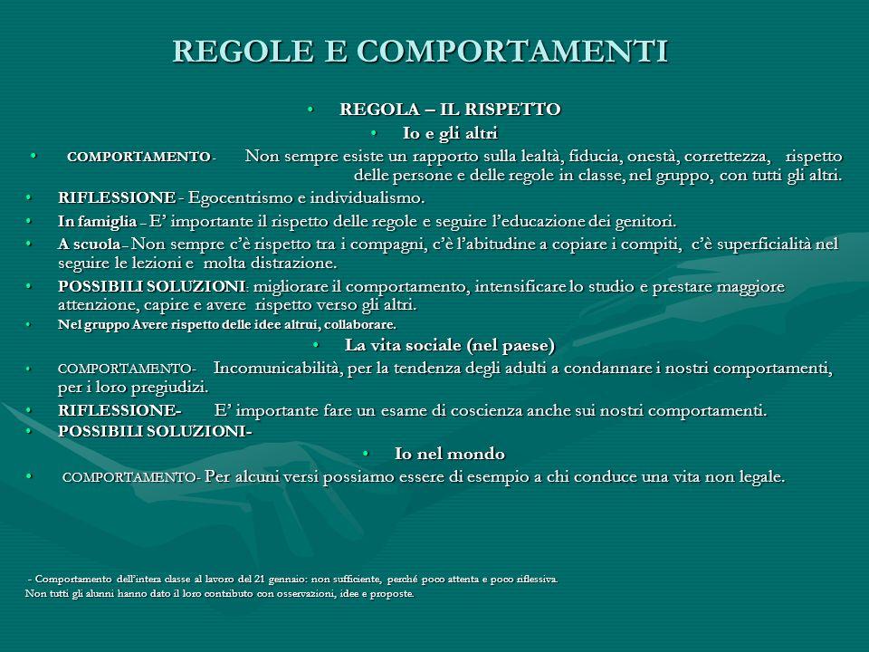REGOLE E COMPORTAMENTI REGOLA – IL RISPETTOREGOLA – IL RISPETTO Io e gli altriIo e gli altri COMPORTAMENTO - Non sempre esiste un rapporto sulla lealt