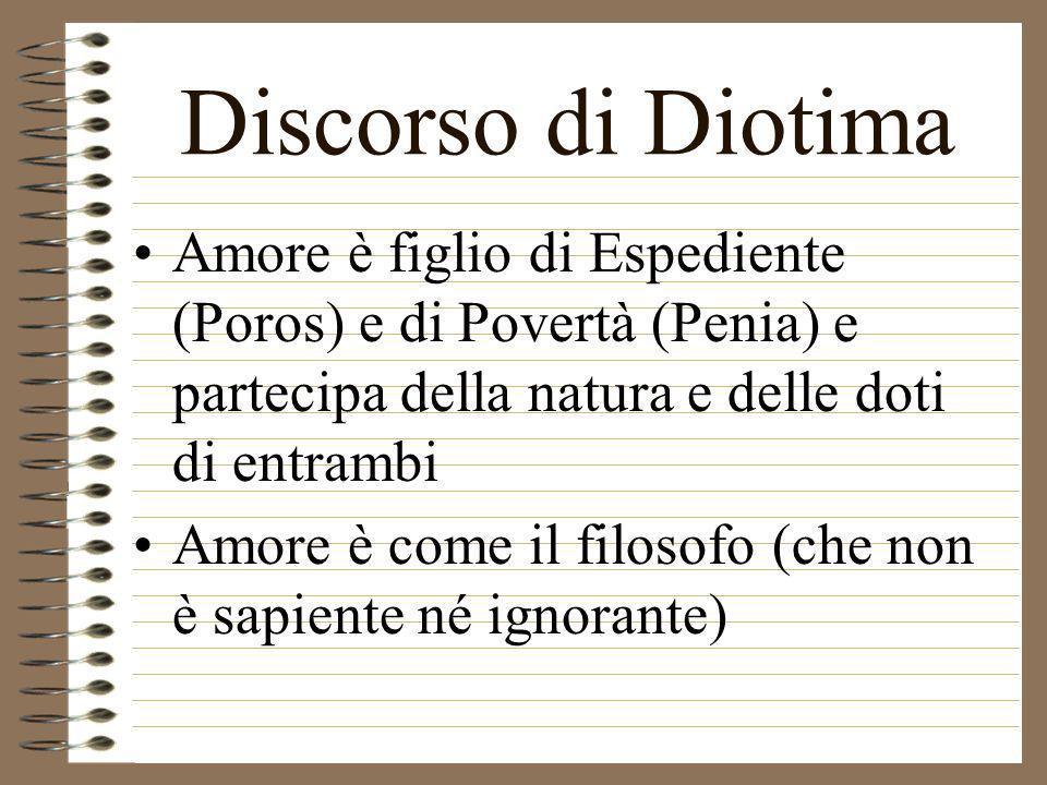 Discorso di Diotima Amore è figlio di Espediente (Poros) e di Povertà (Penia) e partecipa della natura e delle doti di entrambi Amore è come il filoso