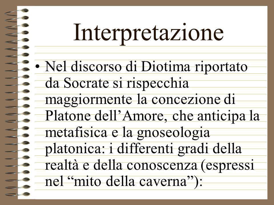 Interpretazione Nel discorso di Diotima riportato da Socrate si rispecchia maggiormente la concezione di Platone dellAmore, che anticipa la metafisica