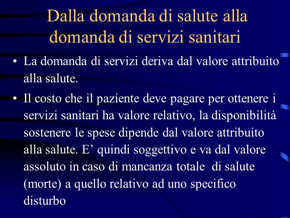 Dalla domanda di salute alla domanda di servizi sanitari La domanda di servizi deriva dal valore attribuito alla salute.