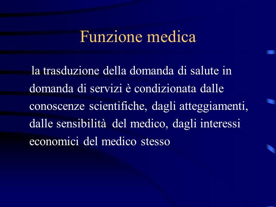 Funzione medica la trasduzione della domanda di salute in domanda di servizi è condizionata dalle conoscenze scientifiche, dagli atteggiamenti, dalle sensibilità del medico, dagli interessi economici del medico stesso