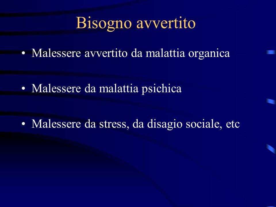 Bisogno avvertito Malessere avvertito da malattia organica Malessere da malattia psichica Malessere da stress, da disagio sociale, etc