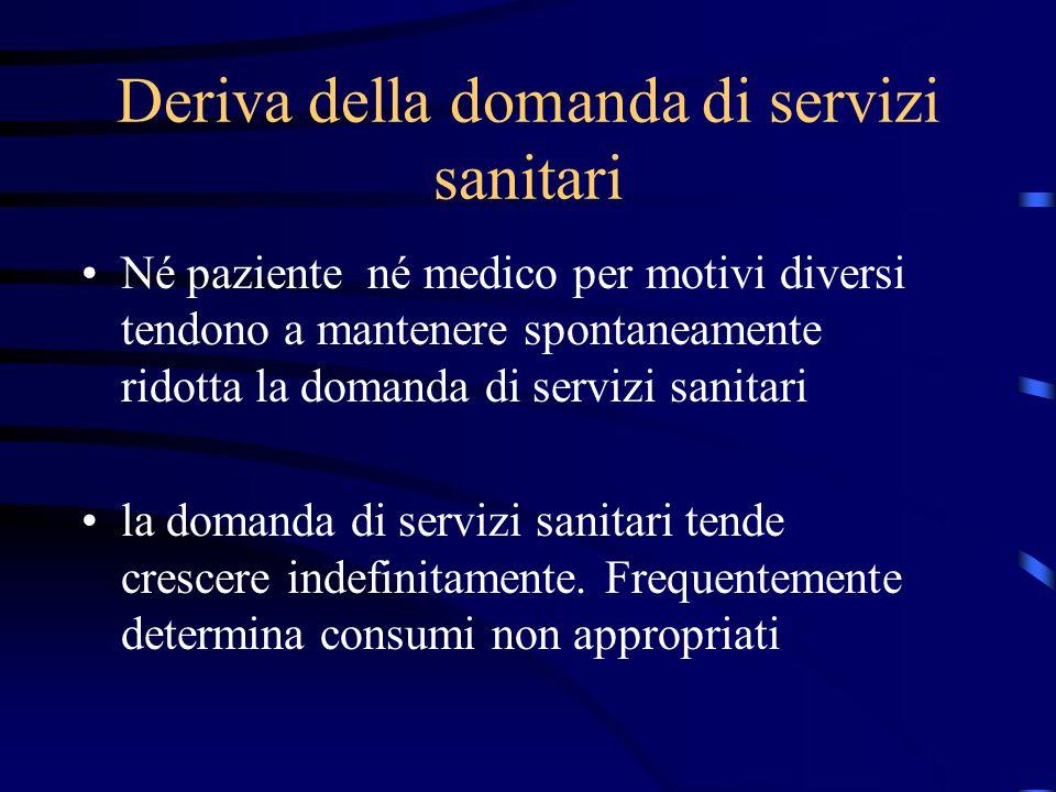 Deriva della domanda di servizi sanitari Né paziente né medico per motivi diversi tendono a mantenere spontaneamente ridotta la domanda di servizi sanitari la domanda di servizi sanitari tende crescere indefinitamente.