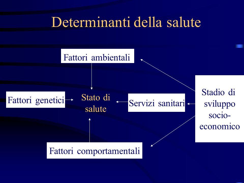 Determinanti della salute Fattori genetici Fattori ambientali Servizi sanitari Stato di salute Fattori genetici Fattori comportamentali Stadio di sviluppo socio- economico