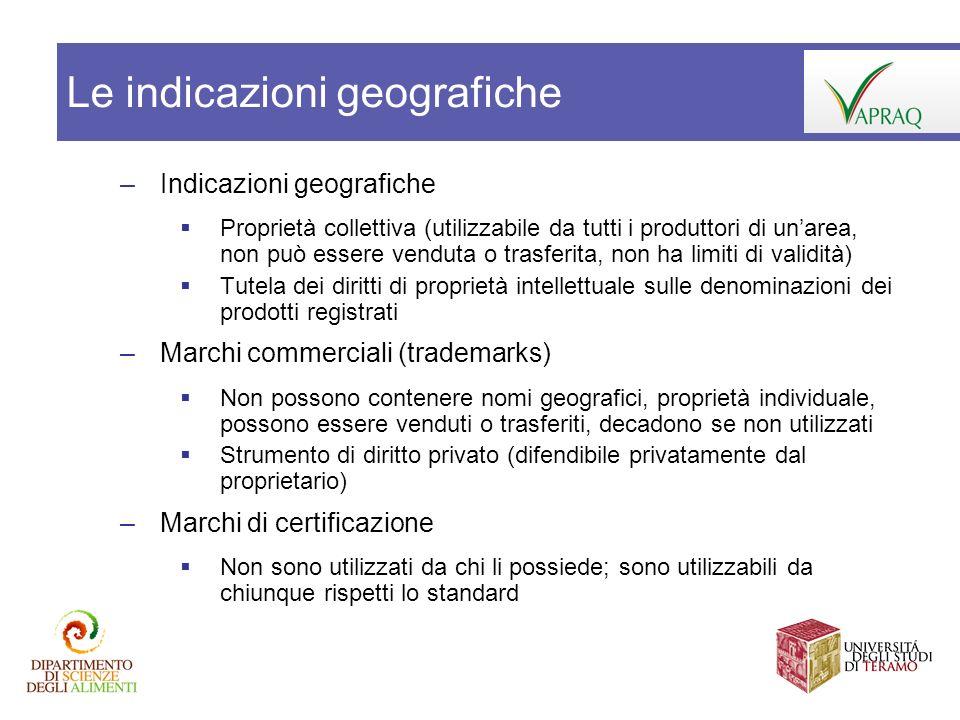 –Indicazioni geografiche Proprietà collettiva (utilizzabile da tutti i produttori di unarea, non può essere venduta o trasferita, non ha limiti di val