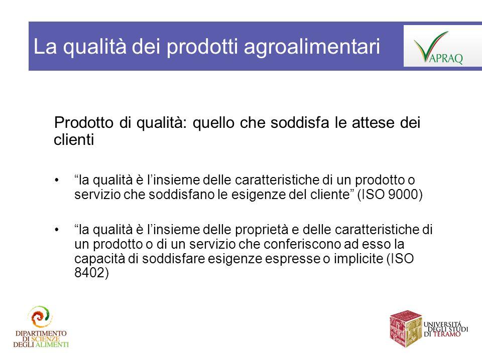 Prodotto di qualità: quello che soddisfa le attese dei clienti la qualità è linsieme delle caratteristiche di un prodotto o servizio che soddisfano le