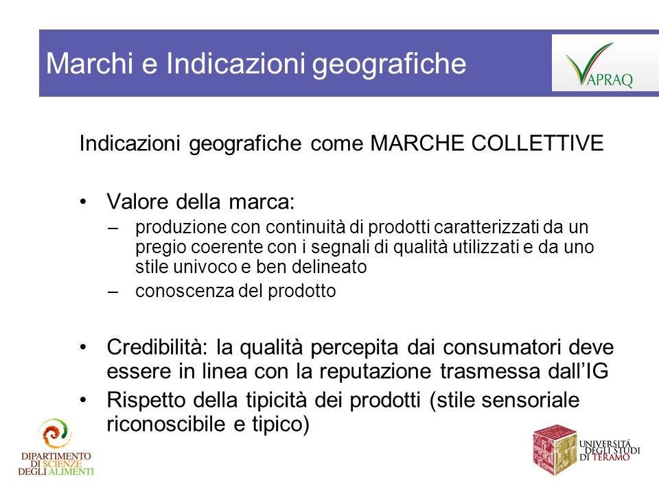 Indicazioni geografiche come MARCHE COLLETTIVE Valore della marca: –produzione con continuità di prodotti caratterizzati da un pregio coerente con i s