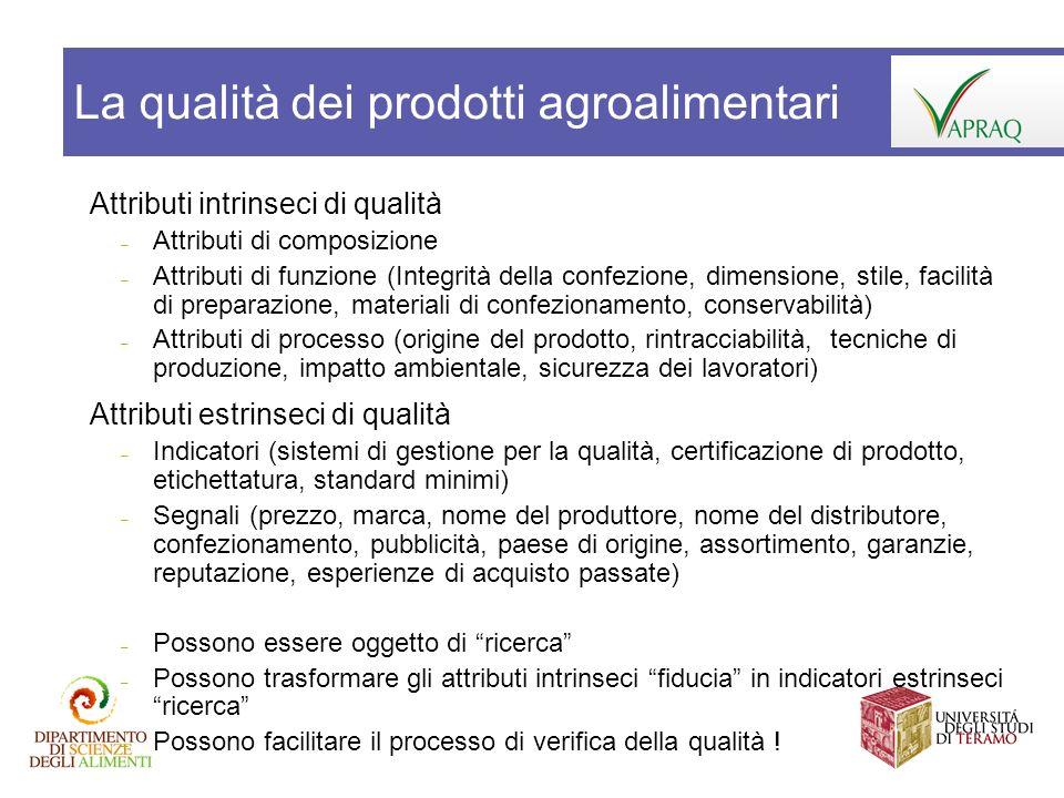 Attributi intrinseci di qualità – Attributi di composizione – Attributi di funzione (Integrità della confezione, dimensione, stile, facilità di prepar