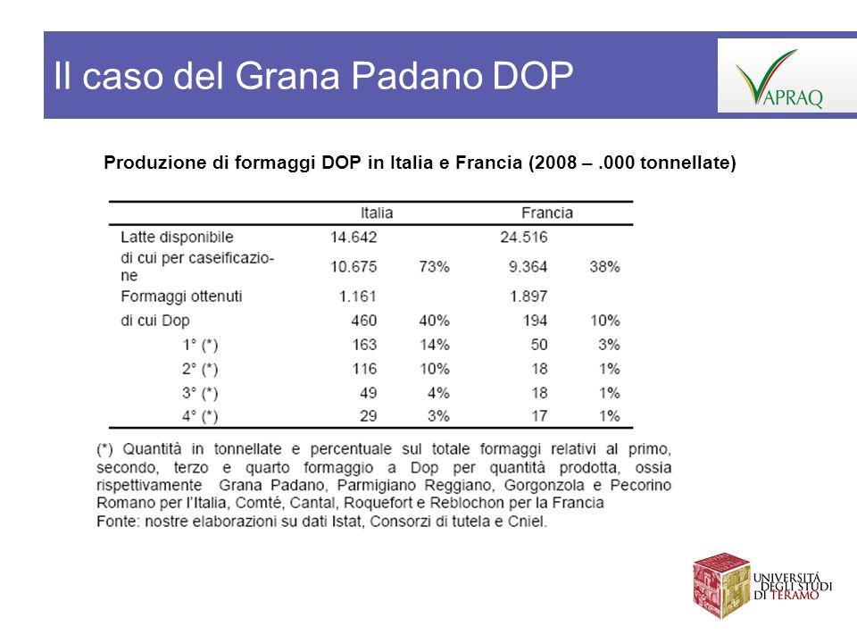 Produzione di formaggi DOP in Italia e Francia (2008 –.000 tonnellate) Il caso del Grana Padano DOP
