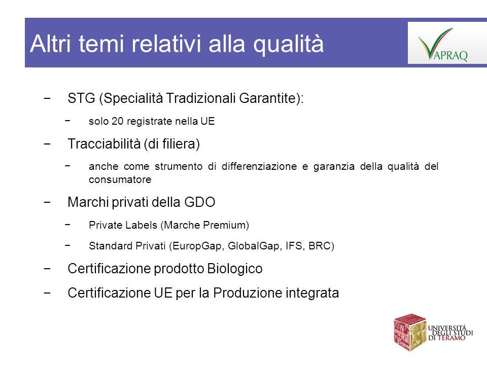 STG (Specialità Tradizionali Garantite): solo 20 registrate nella UE Tracciabilità (di filiera) anche come strumento di differenziazione e garanzia de