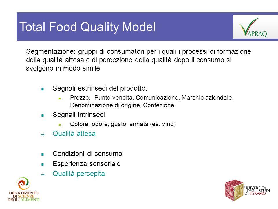 Segmentazione: gruppi di consumatori per i quali i processi di formazione della qualità attesa e di percezione della qualità dopo il consumo si svolgo