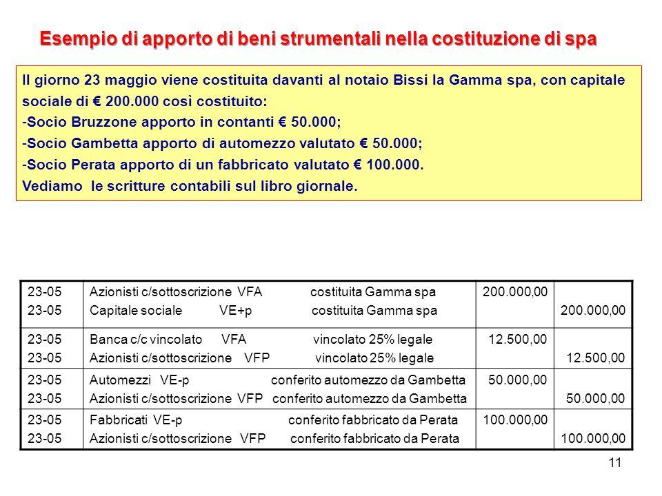 11 Esempio di apporto di beni strumentali nella costituzione di spa Il giorno 23 maggio viene costituita davanti al notaio Bissi la Gamma spa, con cap