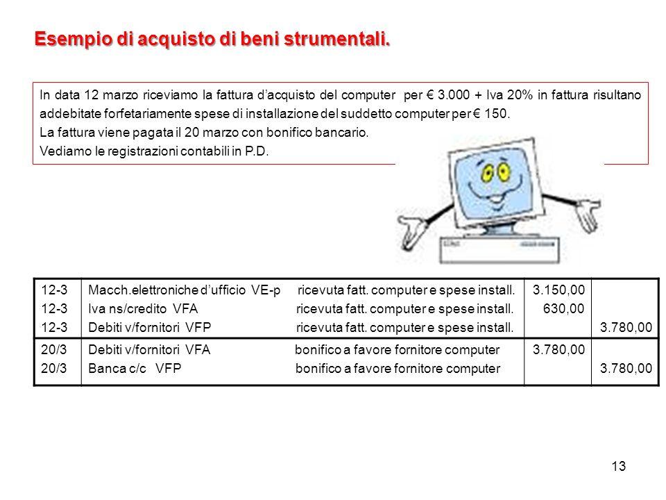 13 Esempio di acquisto di beni strumentali. In data 12 marzo riceviamo la fattura dacquisto del computer per 3.000 + Iva 20% in fattura risultano adde