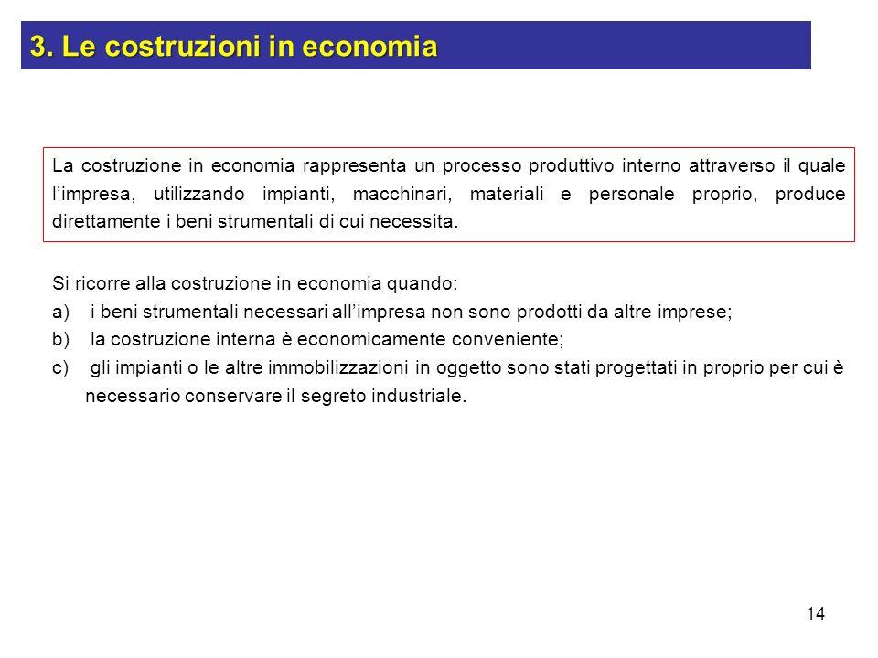 14 La costruzione in economia rappresenta un processo produttivo interno attraverso il quale limpresa, utilizzando impianti, macchinari, materiali e personale proprio, produce direttamente i beni strumentali di cui necessita.