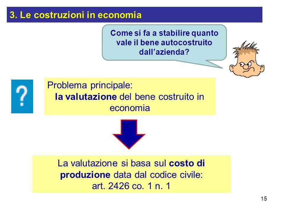 15 Problema principale: la valutazione del bene costruito in economia La valutazione si basa sul costo di produzione data dal codice civile: art. 2426