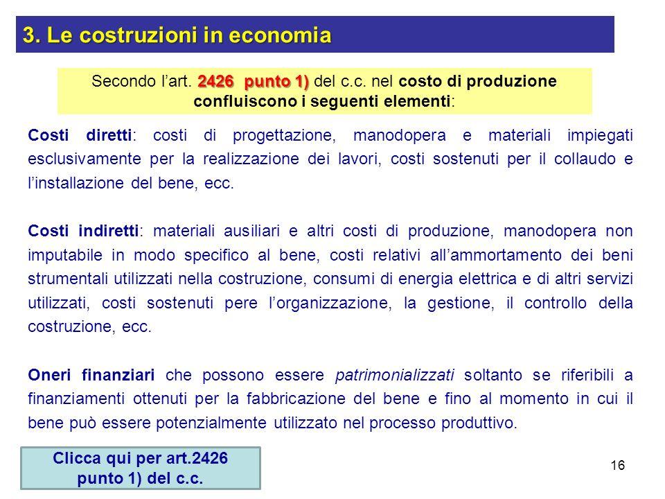 16 2426 punto 1) Secondo lart. 2426 punto 1) del c.c. nel costo di produzione confluiscono i seguenti elementi: Costi diretti: costi di progettazione,