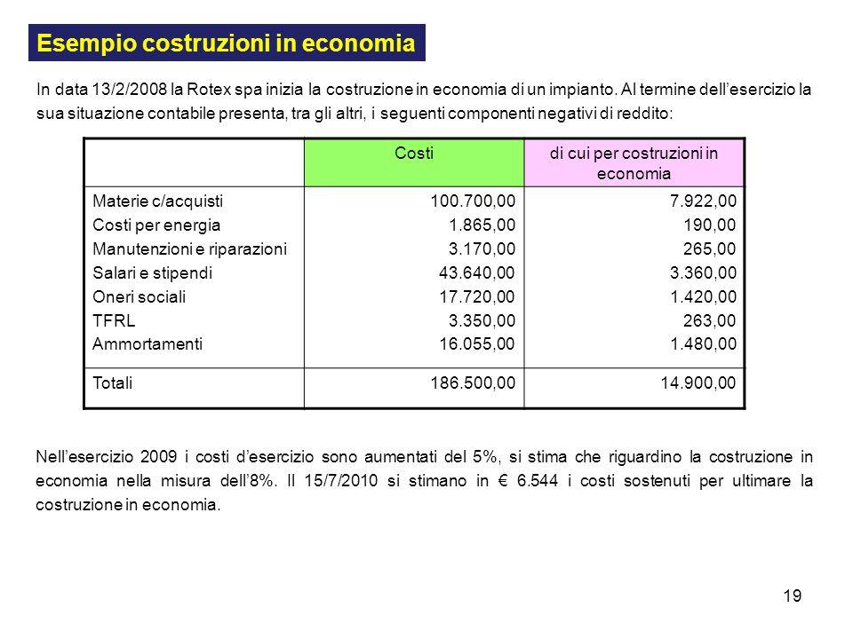 19 Esempio costruzioni in economia In data 13/2/2008 la Rotex spa inizia la costruzione in economia di un impianto. Al termine dellesercizio la sua si