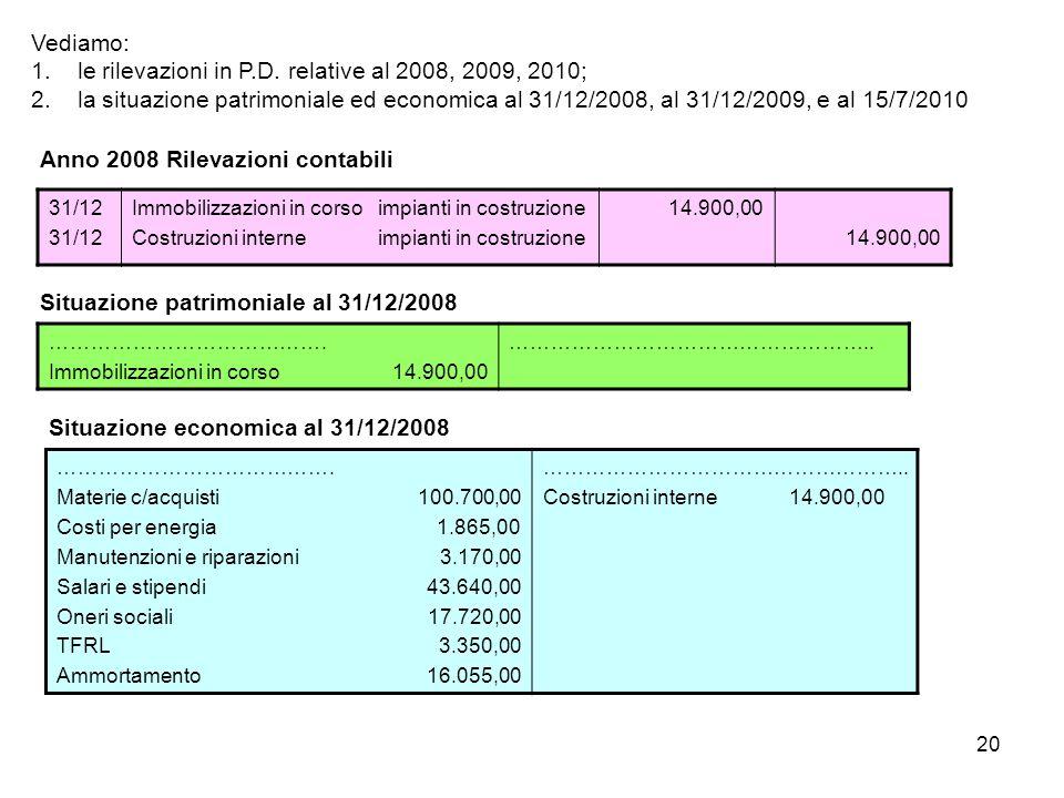 20 Vediamo: 1. le rilevazioni in P.D. relative al 2008, 2009, 2010; 2. la situazione patrimoniale ed economica al 31/12/2008, al 31/12/2009, e al 15/7