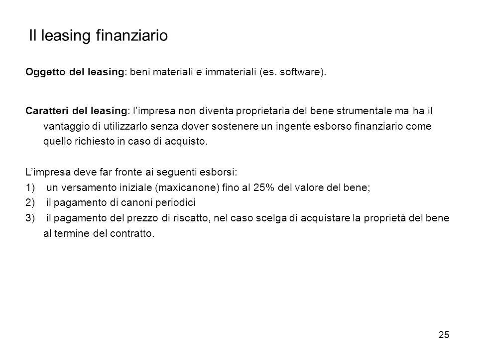 25 Oggetto del leasing: beni materiali e immateriali (es. software). Caratteri del leasing: limpresa non diventa proprietaria del bene strumentale ma