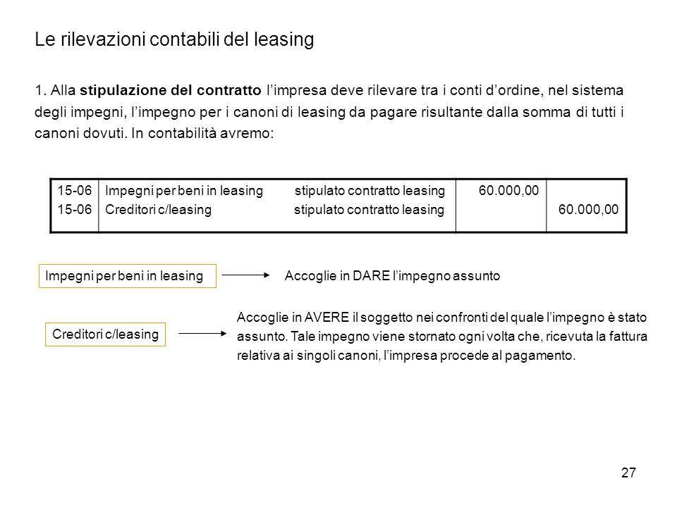 27 Le rilevazioni contabili del leasing 1. Alla stipulazione del contratto limpresa deve rilevare tra i conti dordine, nel sistema degli impegni, limp