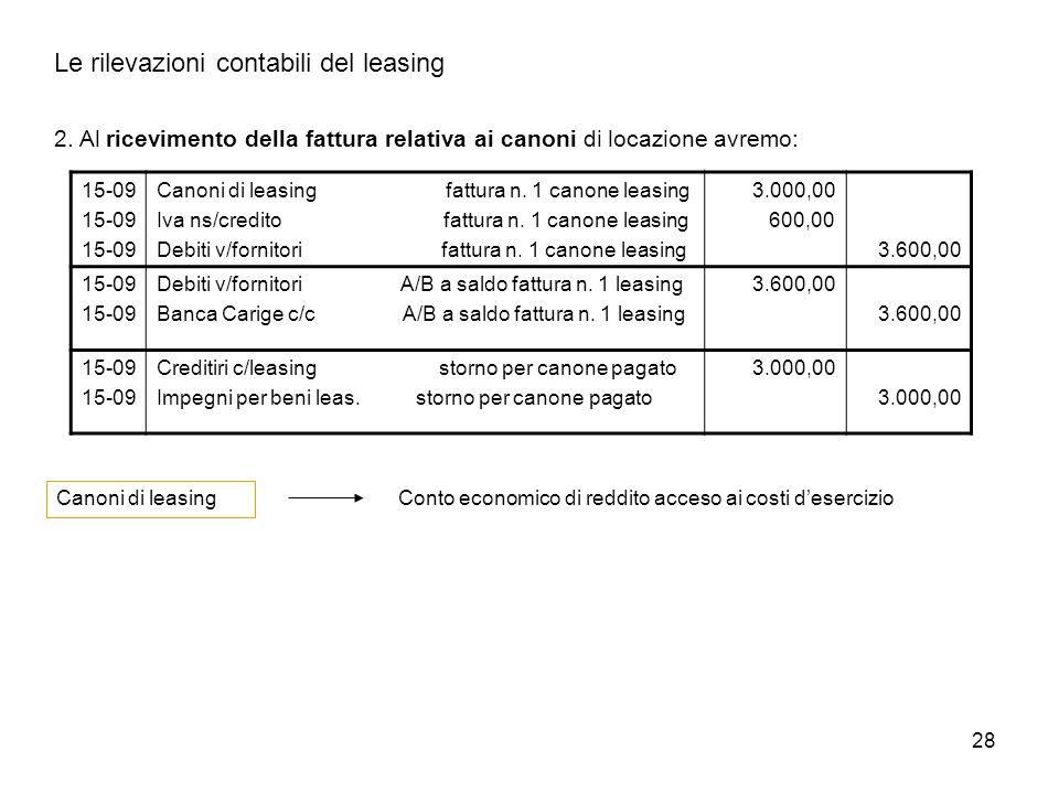 28 Le rilevazioni contabili del leasing 2. Al ricevimento della fattura relativa ai canoni di locazione avremo: 15-09 Canoni di leasing fattura n. 1 c