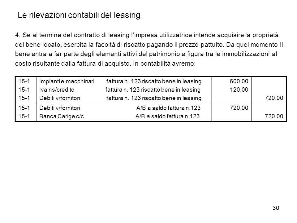 30 Le rilevazioni contabili del leasing 4. Se al termine del contratto di leasing limpresa utilizzatrice intende acquisire la proprietà del bene locat