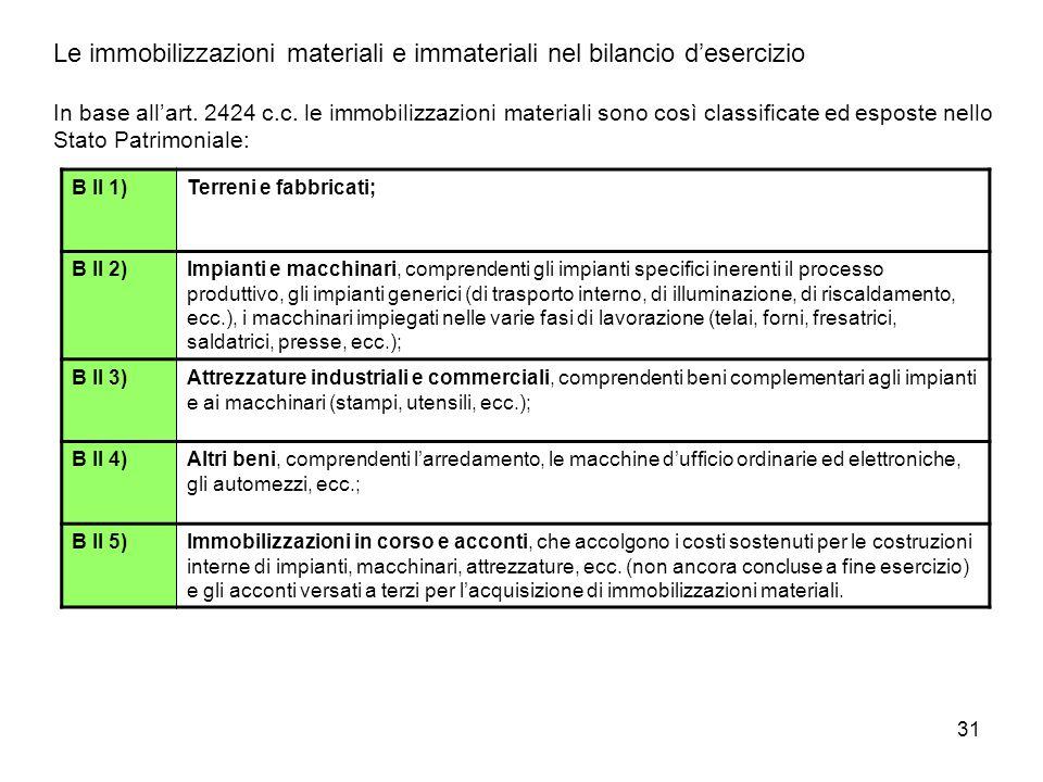 31 Le immobilizzazioni materiali e immateriali nel bilancio desercizio In base allart. 2424 c.c. le immobilizzazioni materiali sono così classificate