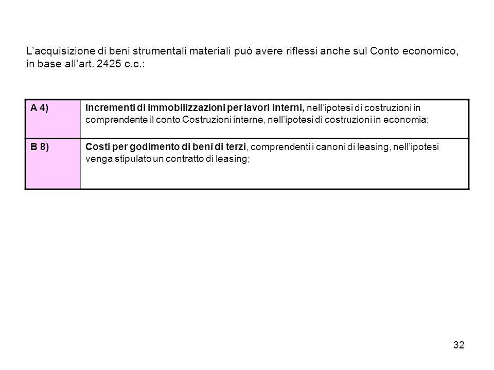 32 Lacquisizione di beni strumentali materiali può avere riflessi anche sul Conto economico, in base allart. 2425 c.c.: A 4)Incrementi di immobilizzaz